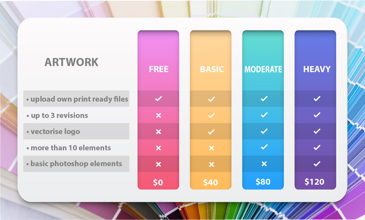 Artwork Service Packages