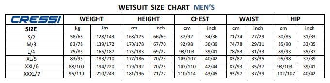 cressi-wetsuits-size-guide-mens