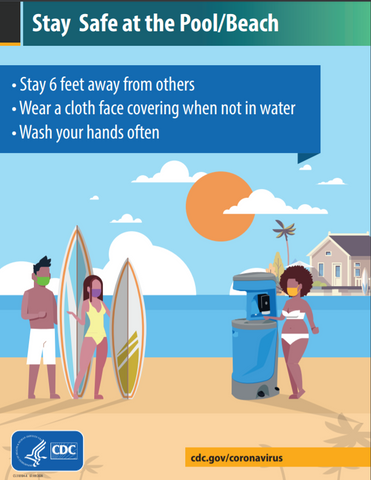 COVID-19 CDC Guidelines - Beach Flyer