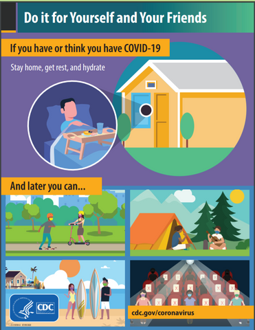 COVID-19 CDC Guidelines - Stay Home