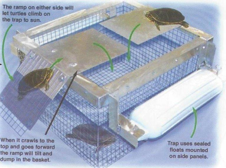 Outdoor Water Solutions PSP0328 Floating Turtle Trap