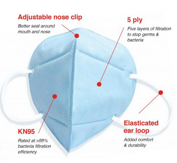 KN95 Facemask - Bag of 10