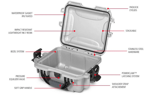 Nanuk 905 Medium Waterproof Case