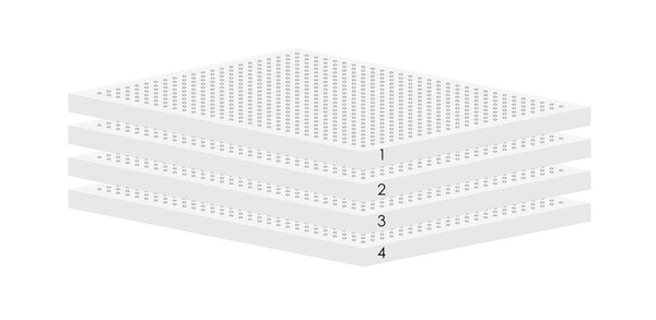 Hevean 8 Latex Mattress Diagram