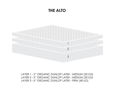 The Alto Organic Latex Mattress Vector