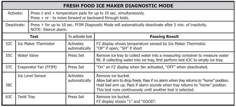 How to Test Your 243297606 Ice Maker — Snap Supply
