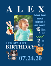 Canvas Wraps for Birthday Milestones: 5 ANIMAL/NATURE Themes to choose from