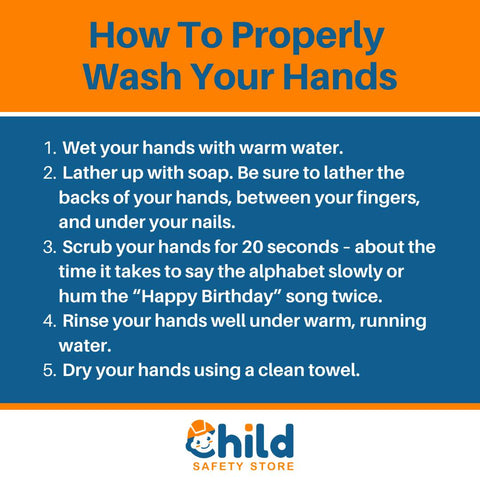 The Importance of Washing Your Hands
