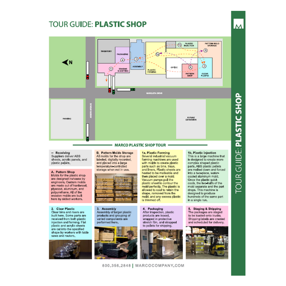 MKT048 - Plastic Shop Tour Guide