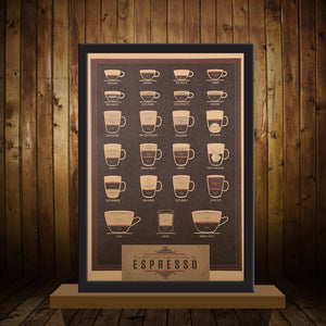 Exceptional Expressions of Espresso Coffee Poster