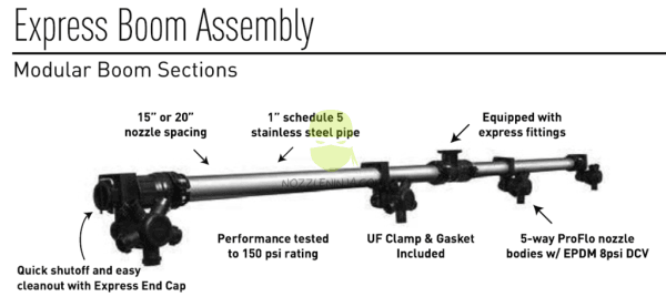 Express Boom Assembly