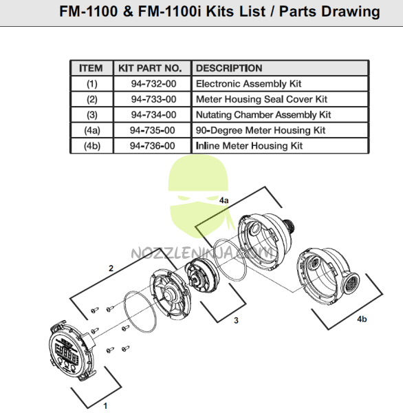 94-734-00 Nutating Chamber Assembly, Includes o-ring seal