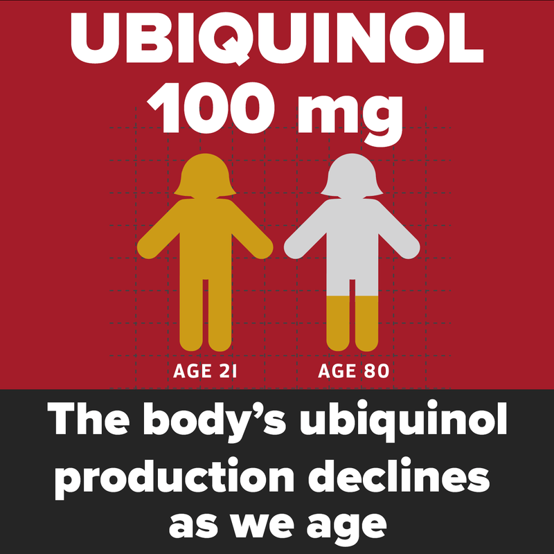 Ubiquinol 100 mg. The body's ubiquinol production declines as we age.