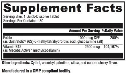 BiomeIQ MTHFR Supplements - Fast MTHFR Relief