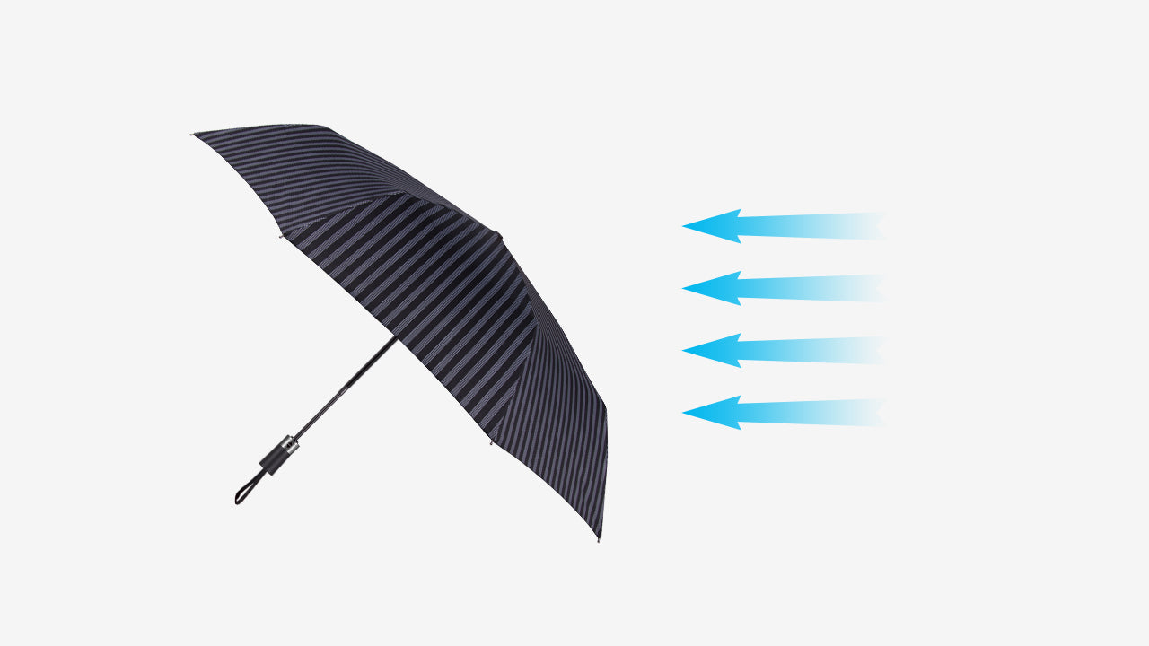 What Is Windproof Umbrella?