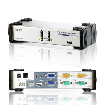 2 Port Dual View Kvm Switch