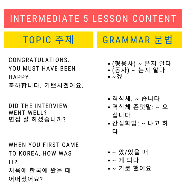 INTERMEDIATE 5 - HANOK Korean Language School