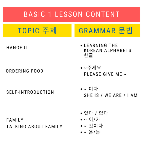 BASIC 1.5 - HANOK Korean Language School