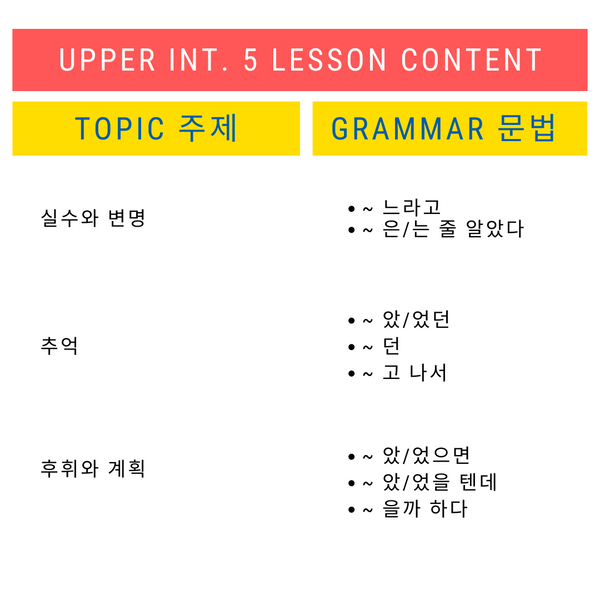 UPPER INTERMEDIATE 5 - HANOK Store