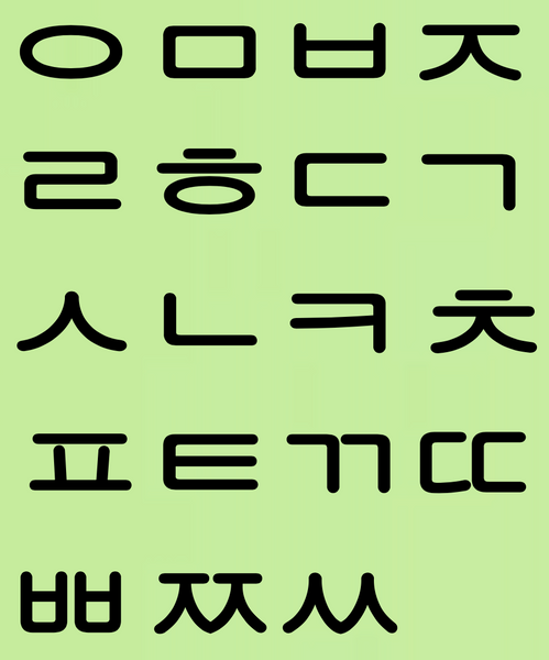 Hangeul Alphabets - HANOK Korean Language School