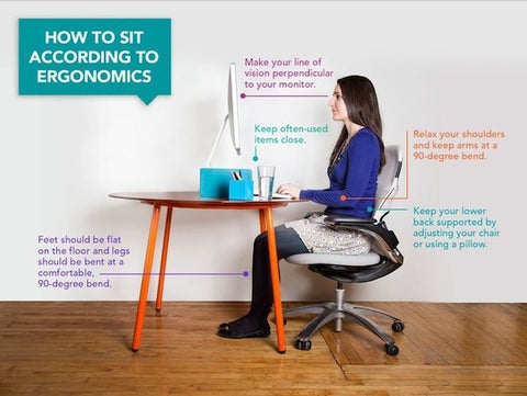 A Complete Guide On How To Choose An Ergonomic Office Chair