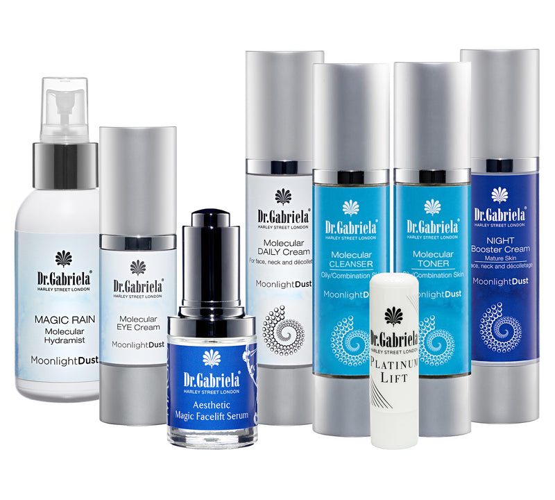 Molecular Hydration Essentials