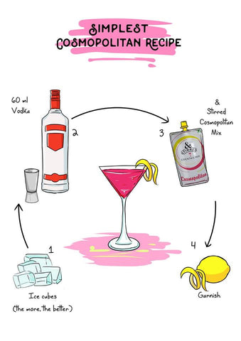 Cocktail Mix - Cosmopolitan