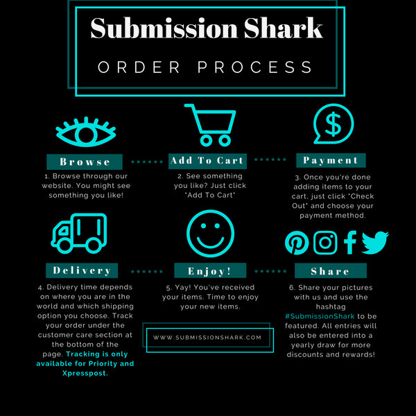 Submission Shark Order Process