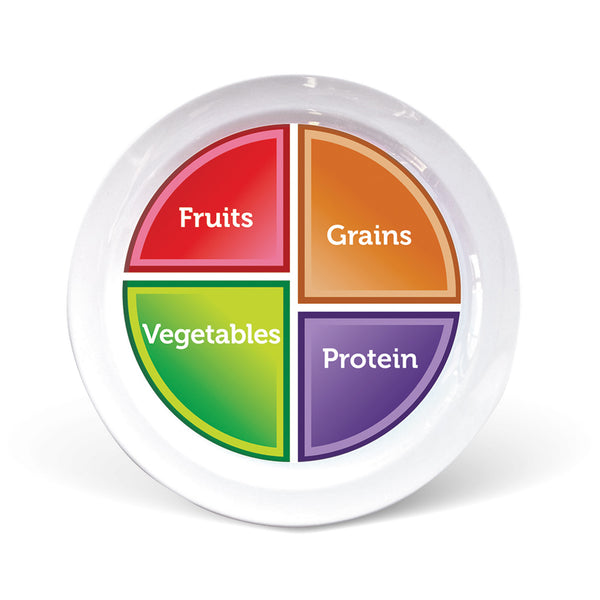 MyPlate Adult and Teen Plate