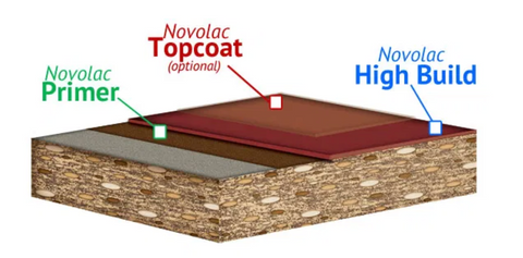 Novolac coatings