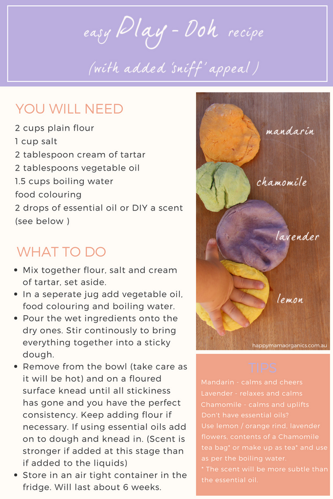 Play Doh Recipe