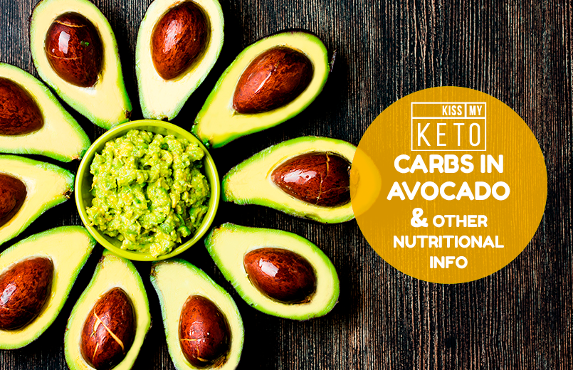 Carbs in Avocado & Other Nutritional Info