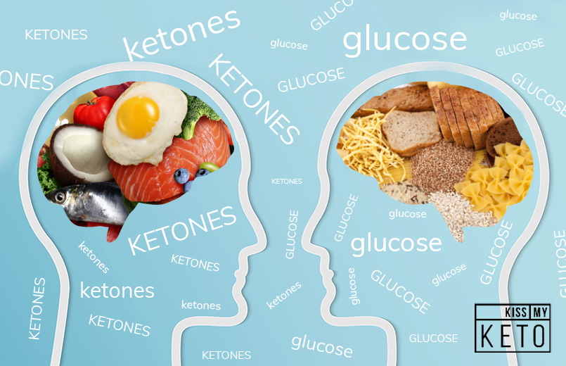 Ketones vs Glucose: Which Is A Better Fuel for Your Brain?
