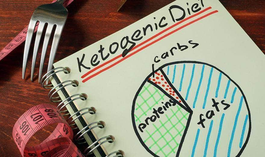 What Can You Eat on a Ketogenic Diet? Avoiding Ketosis Hunger & Cravings