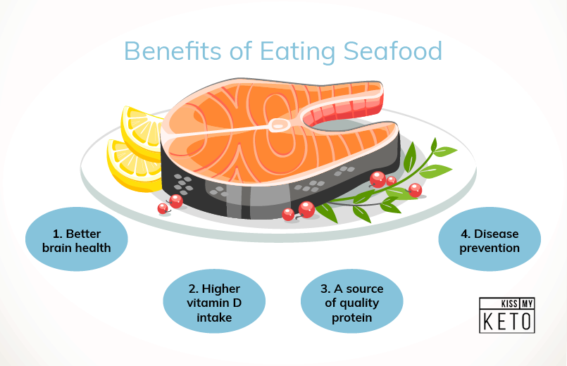 5 Keto Recipes for Seafood Lovers_graphic_benefits of eating seafood