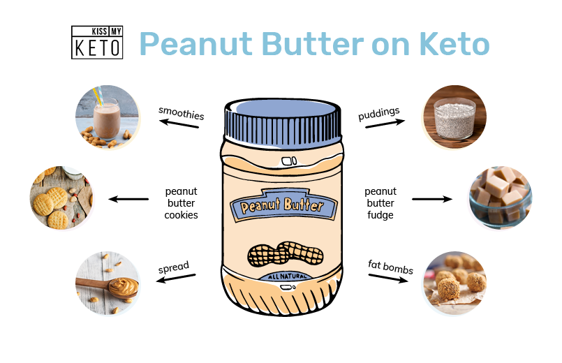 Almond Butter vs. Peanut Butter_graphic 1