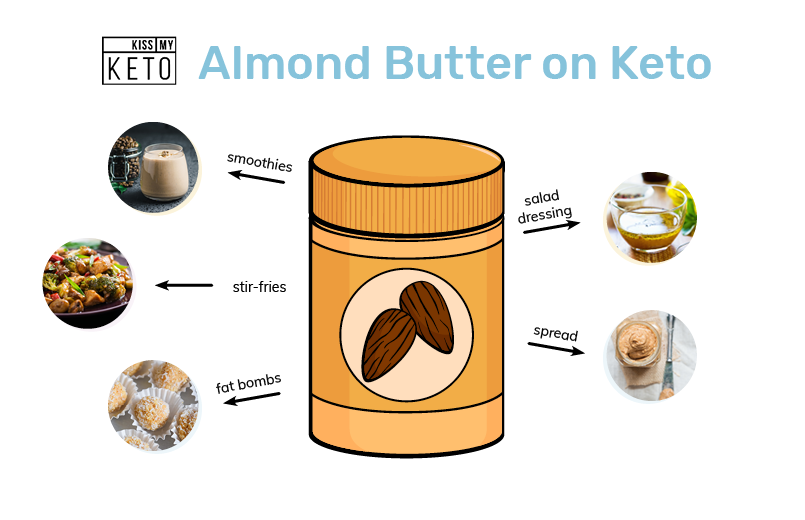 Almond Butter vs. Peanut Butter_graphic 2