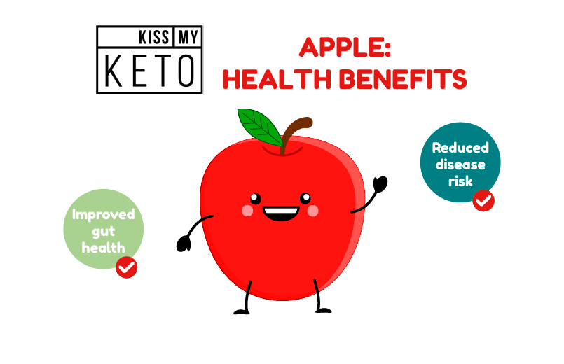 Carbs in Apple & Other Nutritional Info_infographic_1