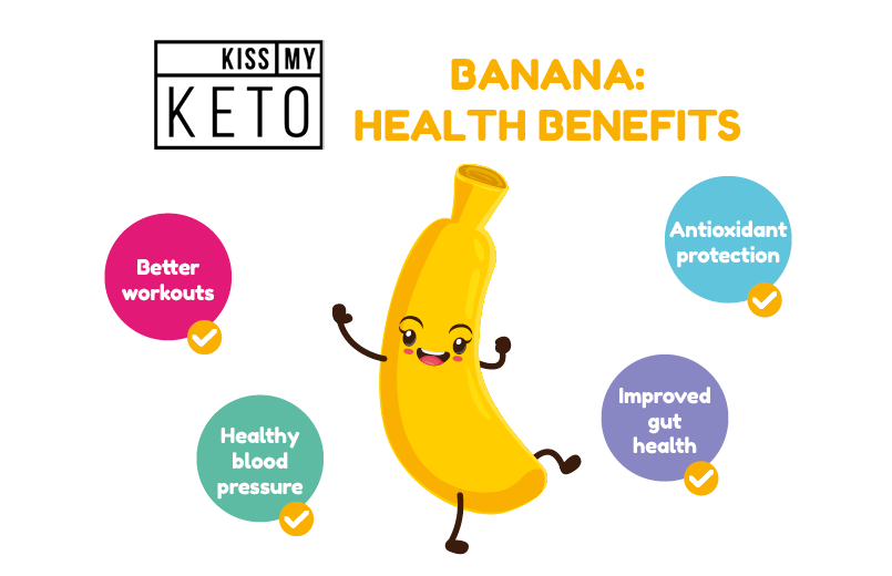 Carbs in Banana & Other Nutritional Info_infographic_1