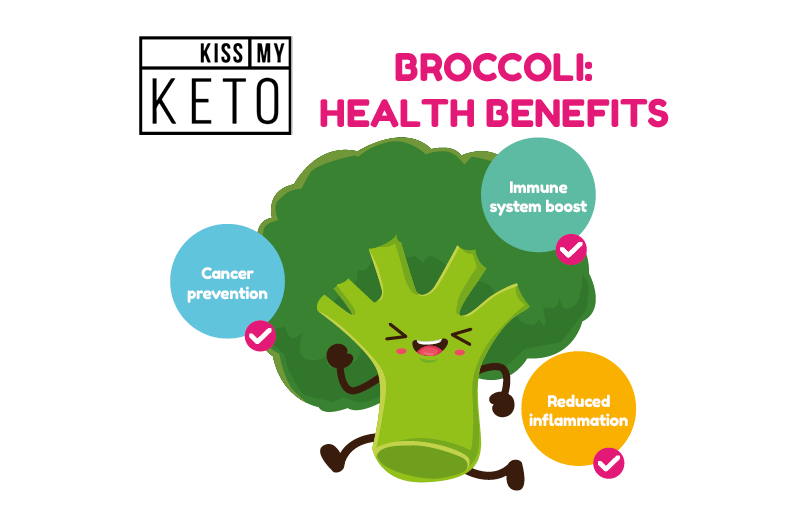 Carbs in Broccoli & Other Nutritional Info_infographic_1