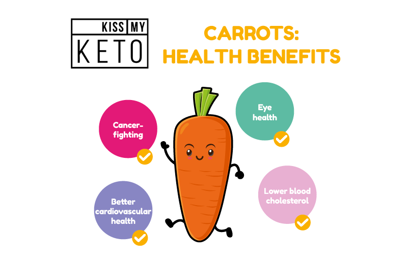 Carbs in Carrots & Other Nutritional Info_infographic_1