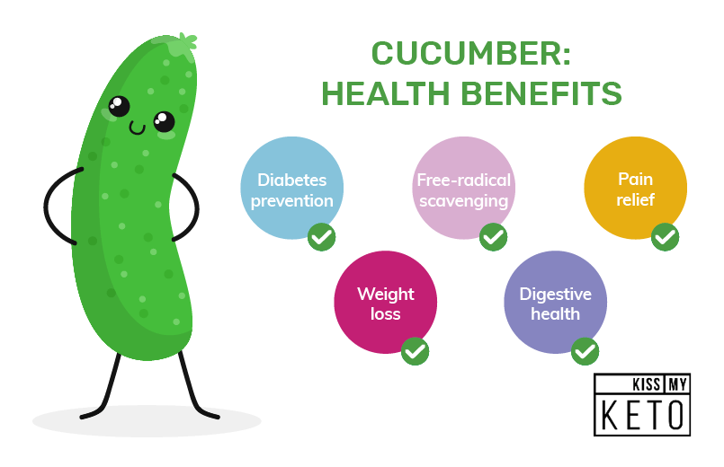 Carbs in Cucumber & Other Nutritional Info_infographic_1