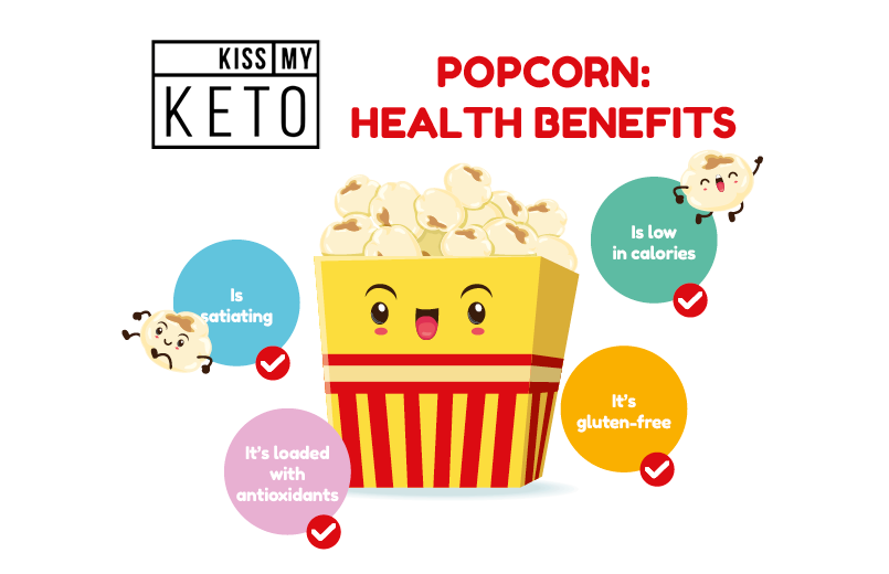Carbs in Popcorn & Other Nutritional Info_infographic_1