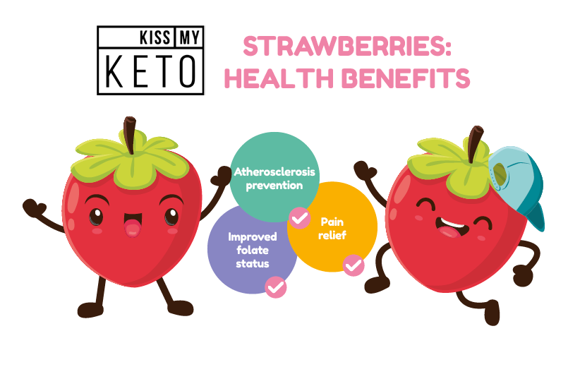 Carbs in Strawberries & Other Nutritional Info_infographic_1