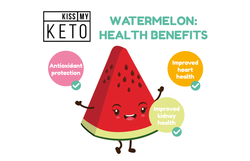 Carbs in cup of watermelon