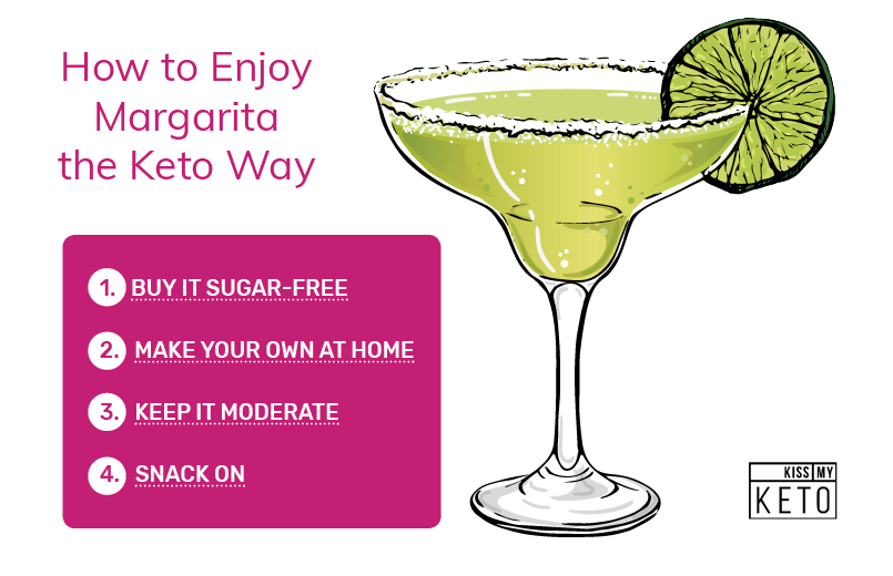 Celebrate the 2019 National Margarita Day the Keto Way_graphic