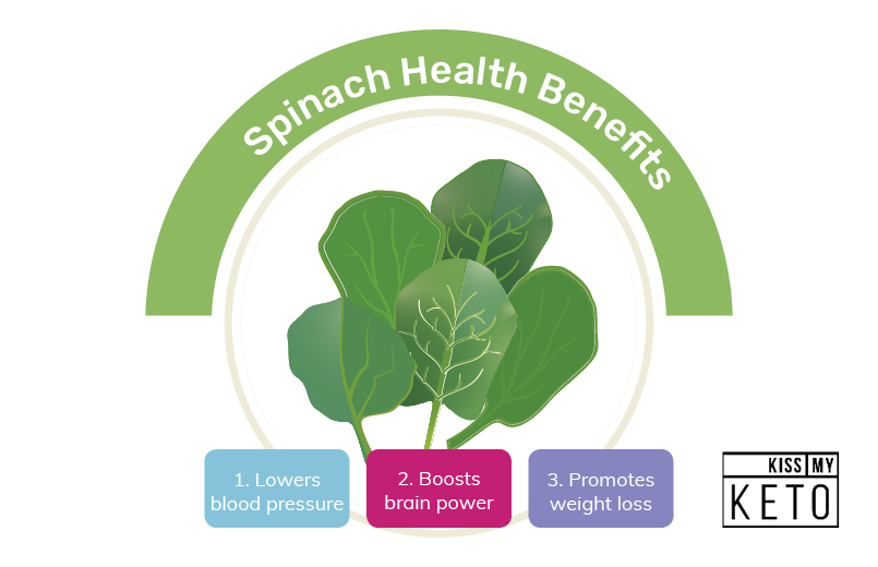 Enjoy 2019 National Spinach Day With These Great Recipes_graphic