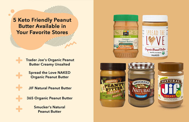 Keto-Friendly-Peanut-Butter-Available-in-Stores
