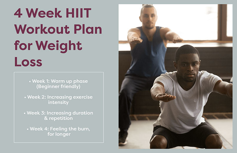 group-of-people-training-together-hiit-workout-plan-for-weight-loss