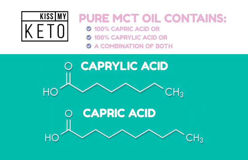 How to Use MCT Oil_Pure MCT OIL formula_infographic_1